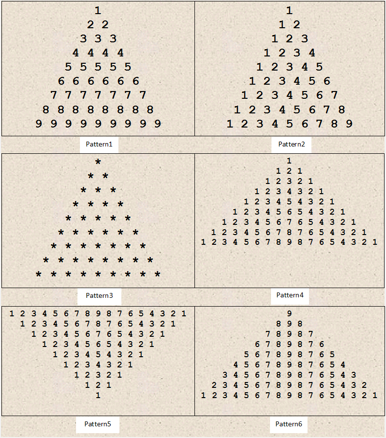 How to create pyramid of numbers in java ccuart Choice Image