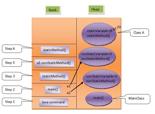 Java variable types java tutorials c4learn. Com.