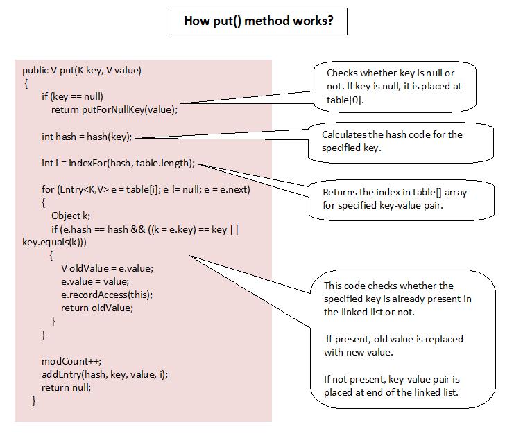 hashtable vs hashmap java